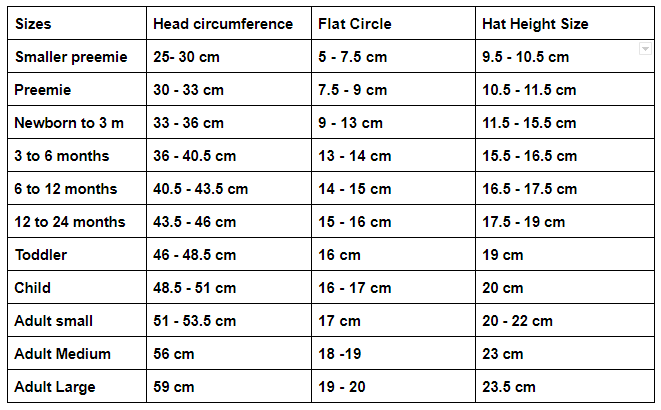 hat sizing measurements table